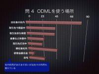ODMLを使う場所・時間はやはり朝の出社後営業出発前という準備の時間が多いようですね。
